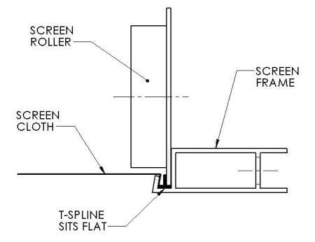 Spline For Repairing Screens How To Buy It And How To Use It